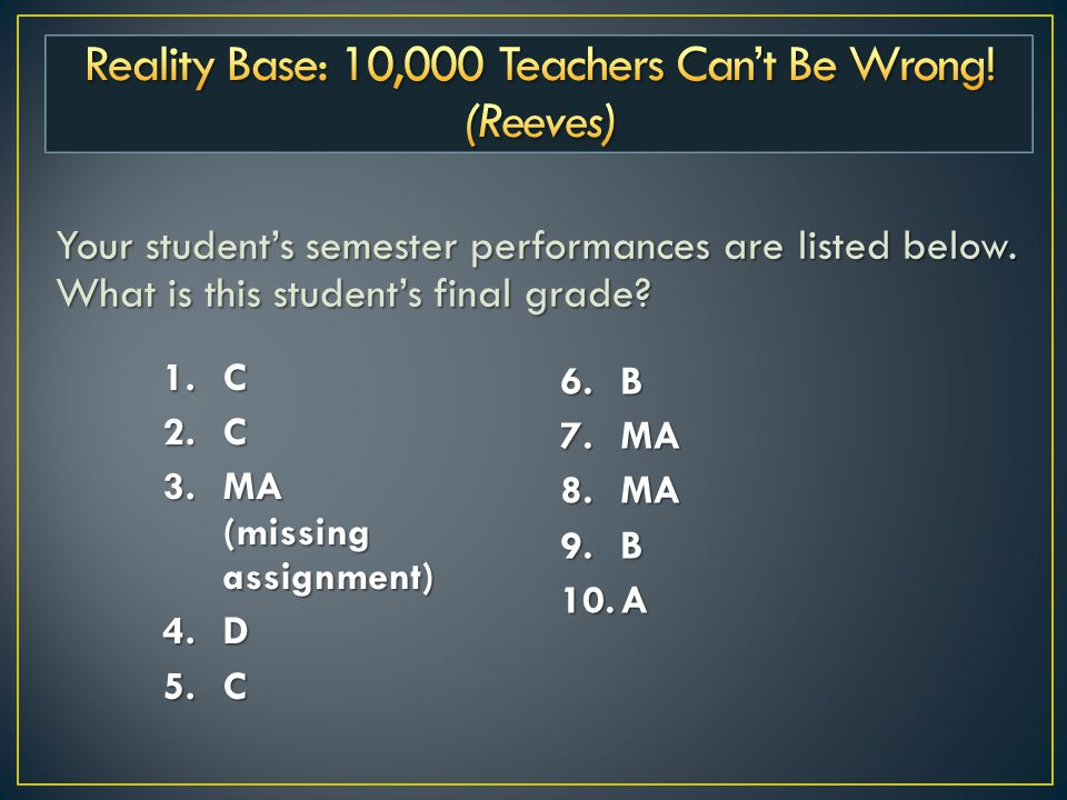 Your students semester performances are listed below.