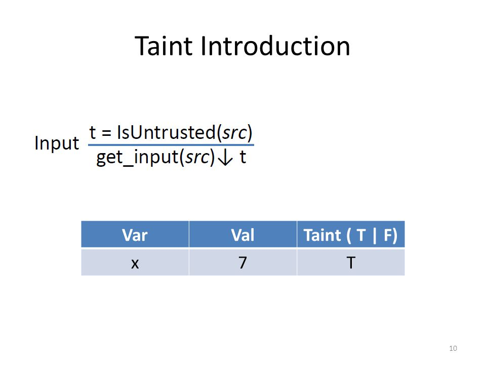 Taint Introduction VarValTaint ( T | F) x7T 10