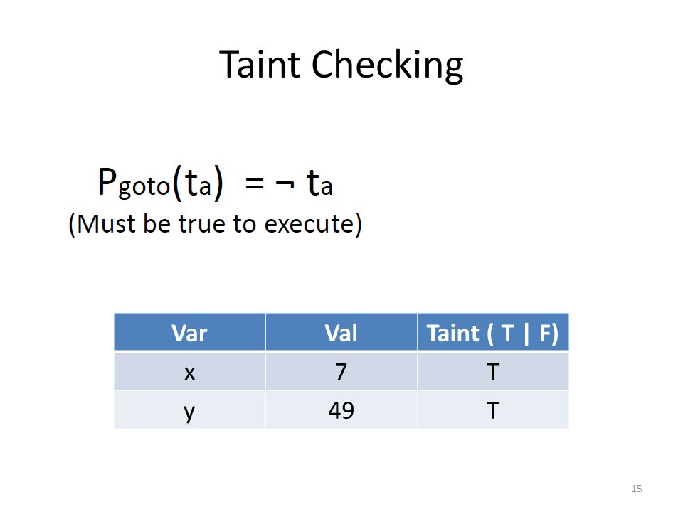 Taint Checking VarValTaint ( T | F) x7T y49T 15