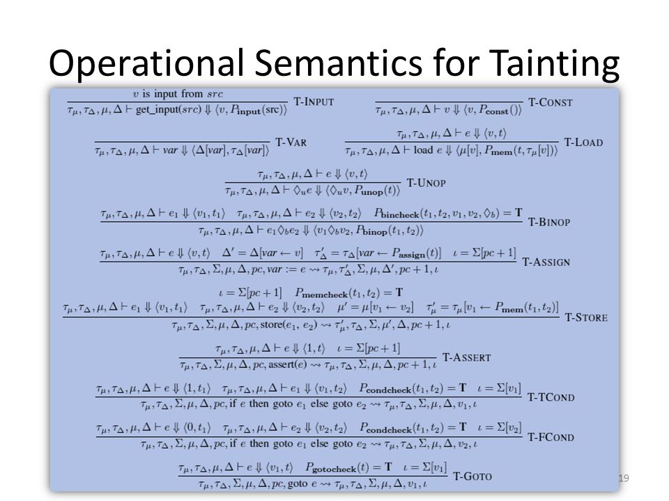 Operational Semantics for Tainting 19