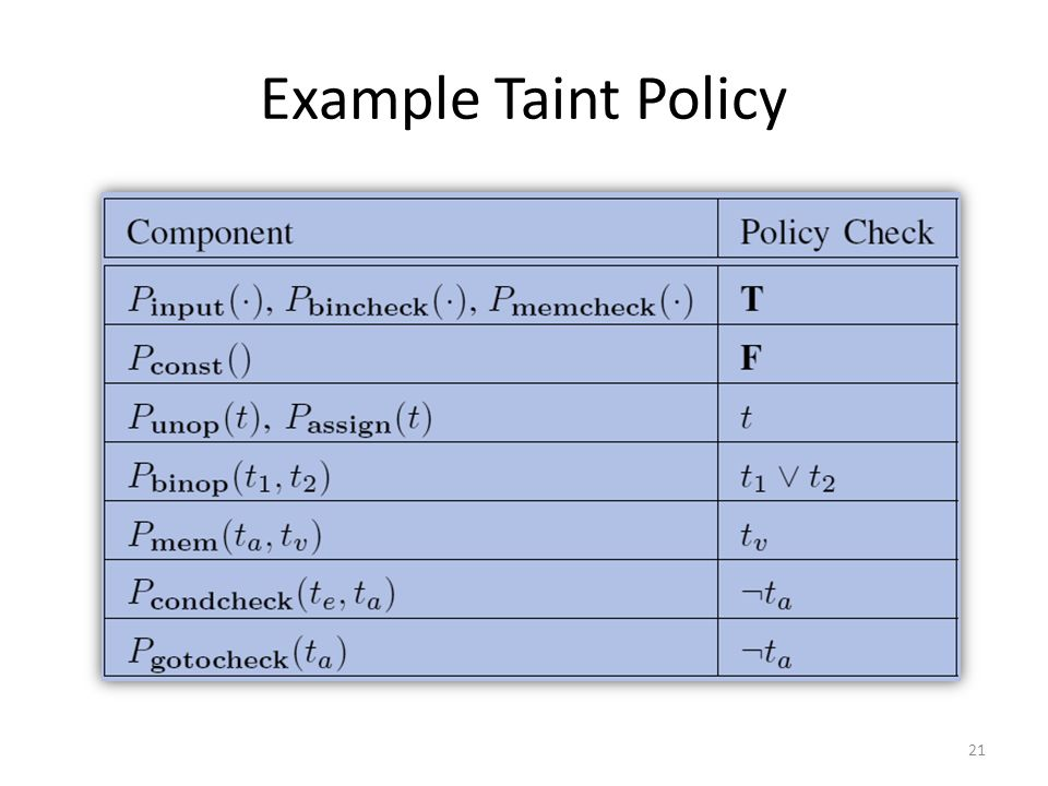 Example Taint Policy 21
