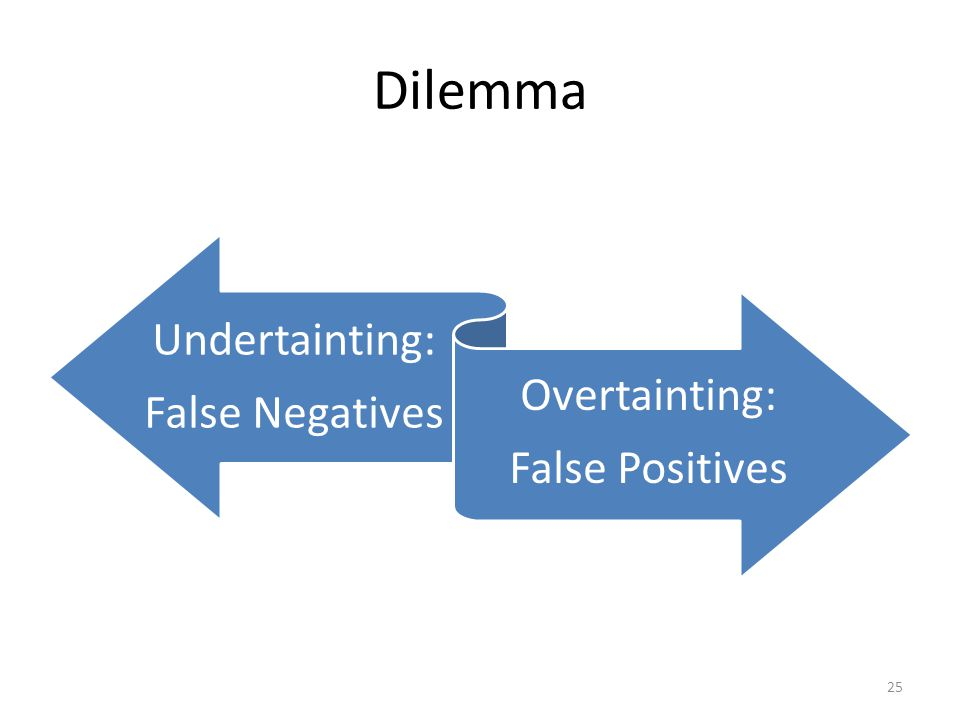 Dilemma Undertainting: False Negatives Overtainting: False Positives 25