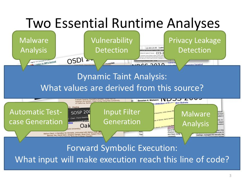 Two Essential Runtime Analyses Dynamic Taint Analysis: What values are derived from this source? Forward Symbolic Execution: What input will make exec