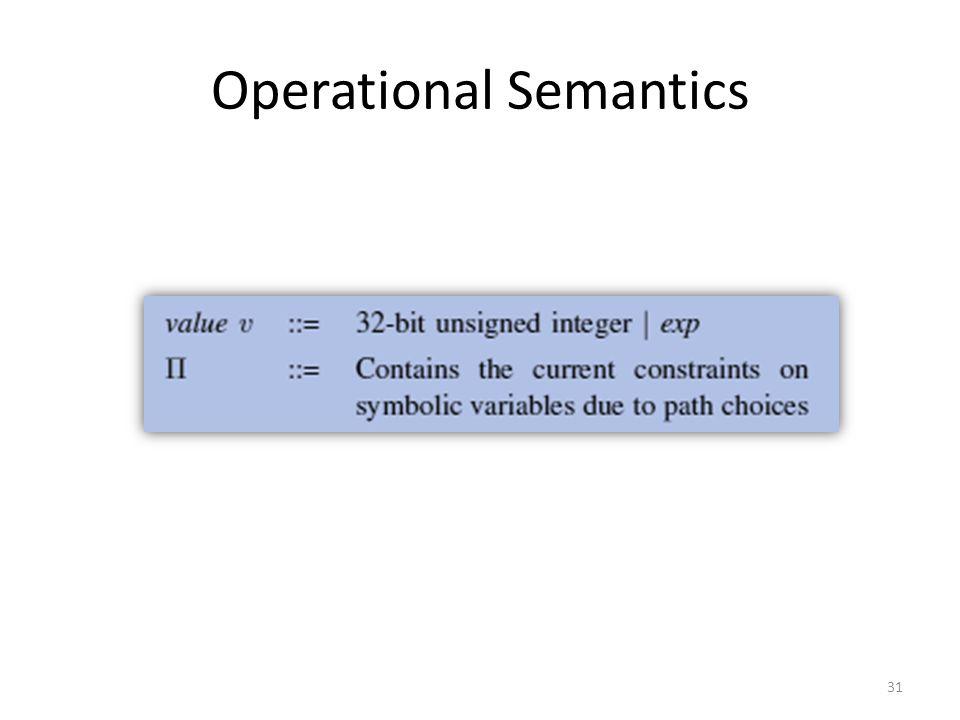 Operational Semantics 31