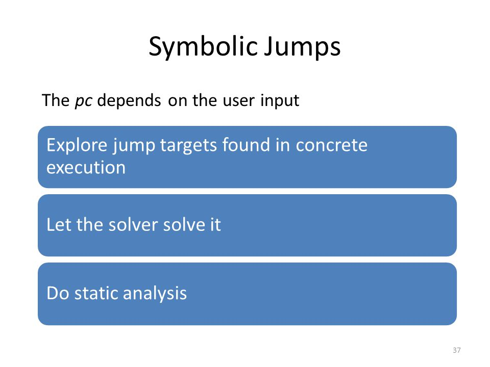 Symbolic Jumps Explore jump targets found in concrete execution Let the solver solve itDo static analysis 37 The pc depends on the user input