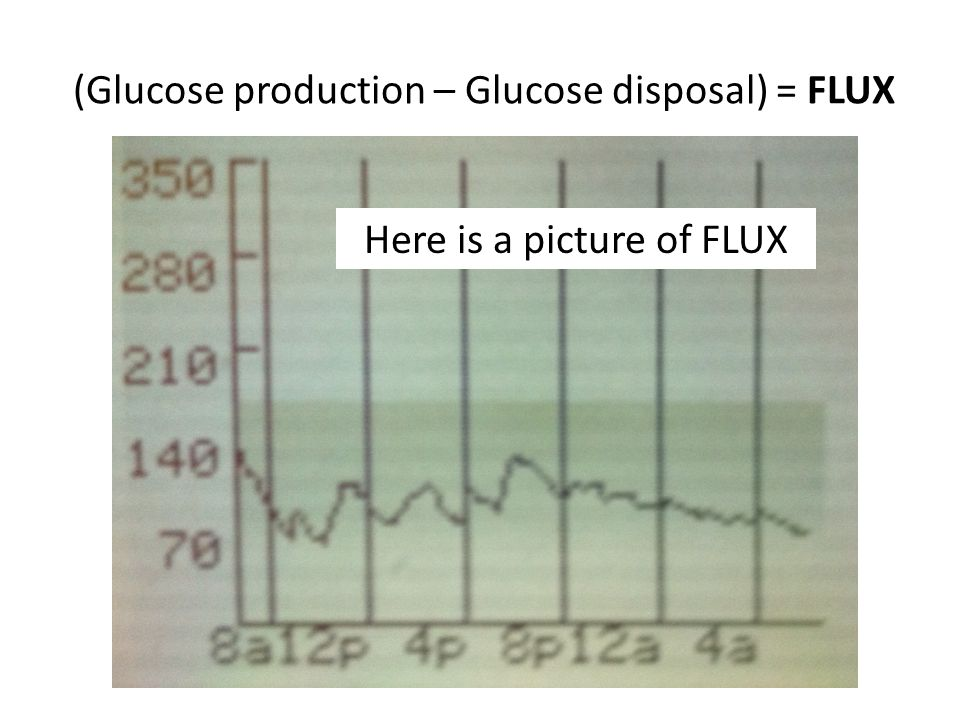 (Glucose production – Glucose disposal) = FLUX Here is a picture of FLUX