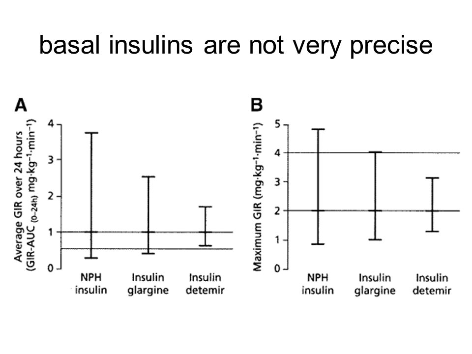 Comparing insulin actions