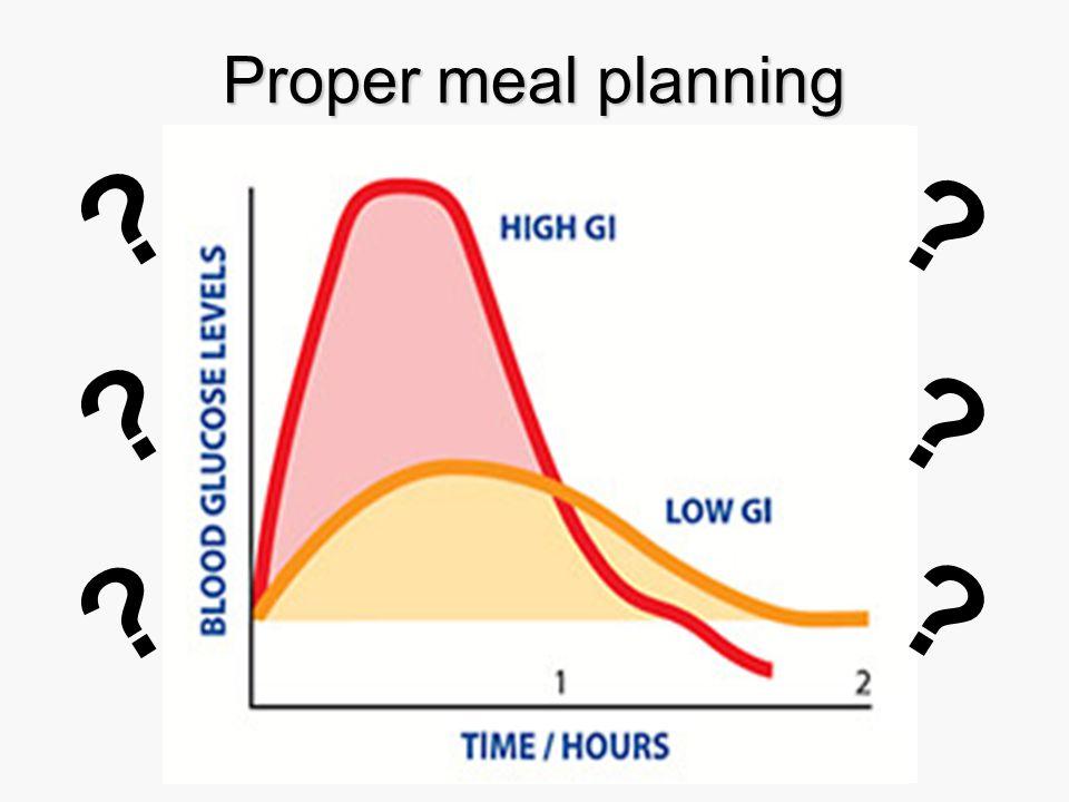 Proper meal planning ? ? ? ? ? ?