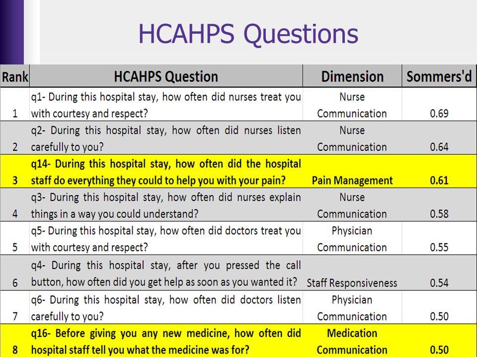 HCAHPS Questions 6