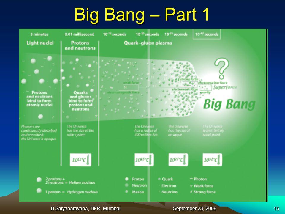 B.Satyanarayana, TIFR, Mumbai September 23, 200815 Big Bang – Part 1