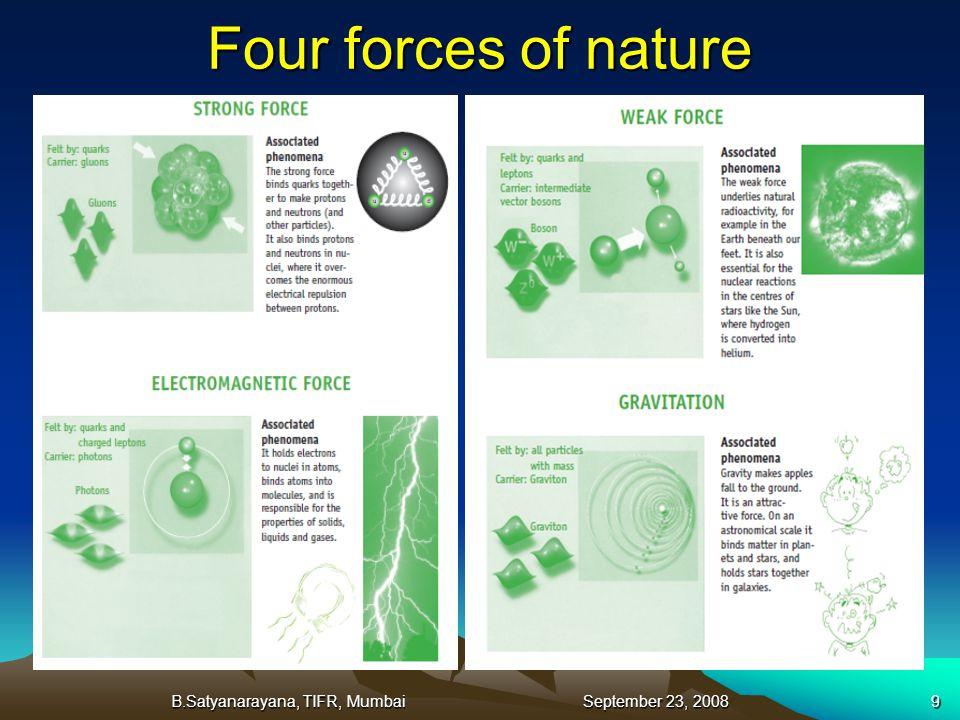 B.Satyanarayana, TIFR, Mumbai September 23, 20089 Four forces of nature