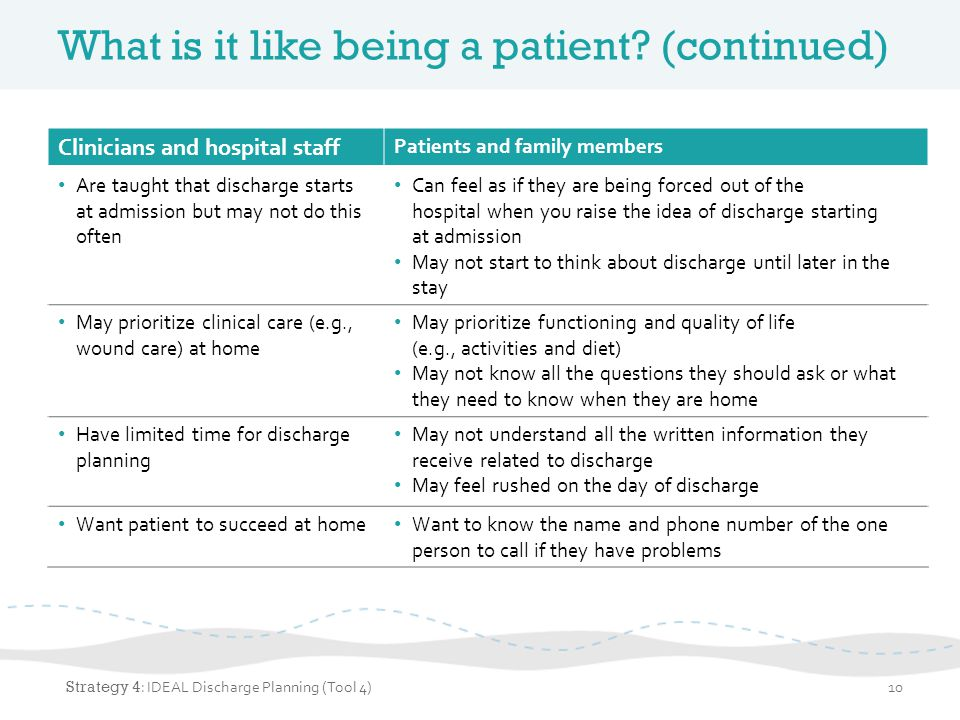What is it like being a patient? (continued) Clinicians and hospital staff Patients and family members Are taught that discharge starts at admission b