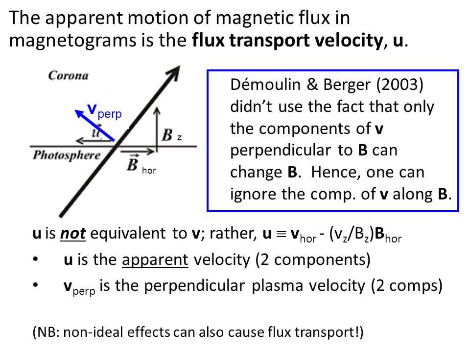 The apparent motion of magnetic flux in magnetograms is the flux transport velocity, u. u is not equivalent to v; rather, u v hor - (v z /B z )B hor u