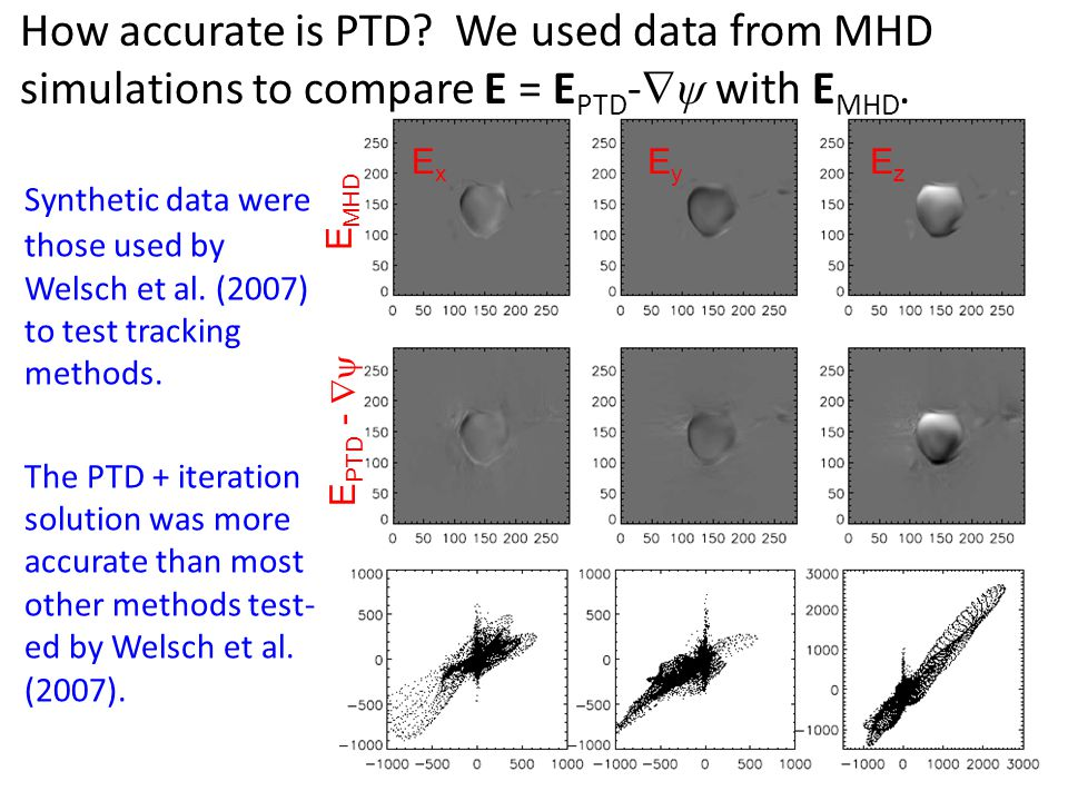 How accurate is PTD? We used data from MHD simulations to compare E = E PTD - ψ with E MHD. Synthetic data were those used by Welsch et al. (2007) to