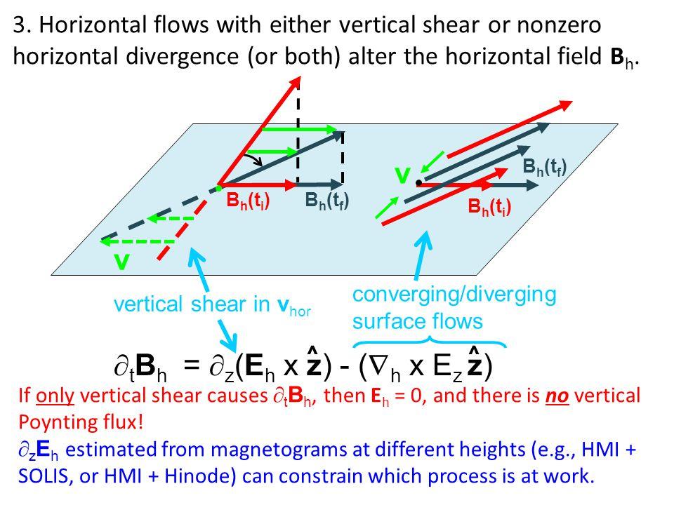 B h (t i ) v B h (t f ) v B h (t i ) t B h = z (E h x z) - ( h x E z z) vertical shear in v hor ^ converging/diverging surface flows 3.