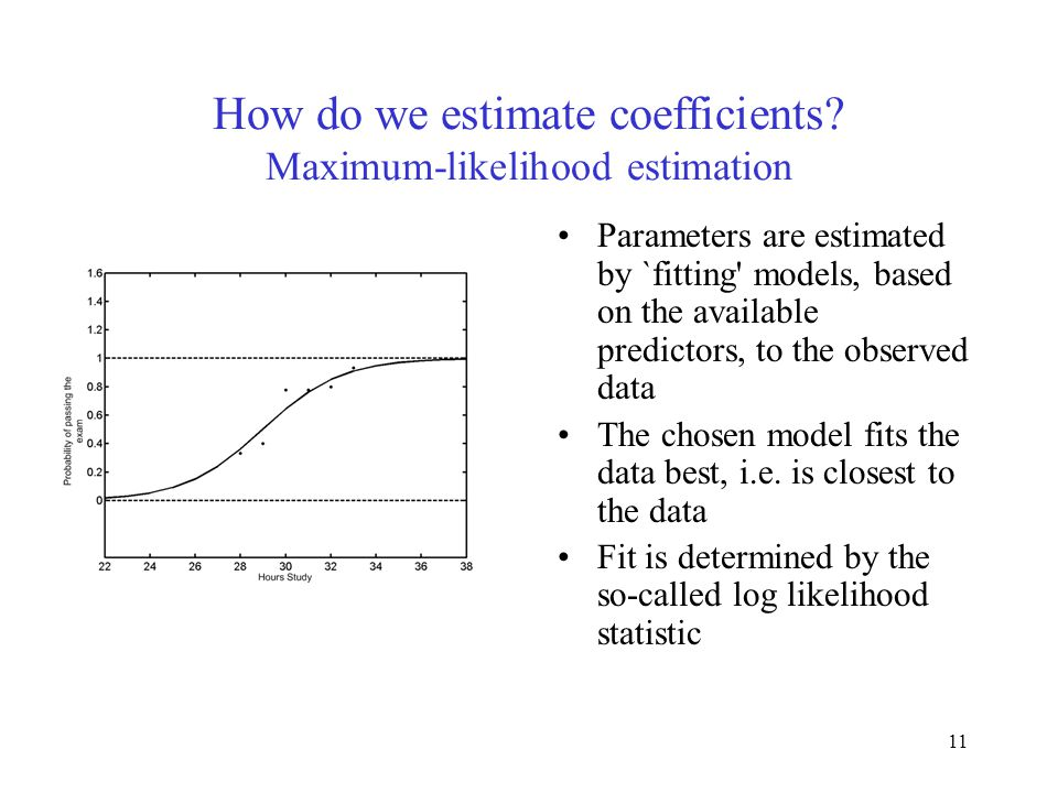 11 How do we estimate coefficients? Maximum-likelihood estimation Parameters are estimated by `fitting' models, based on the available predictors, to
