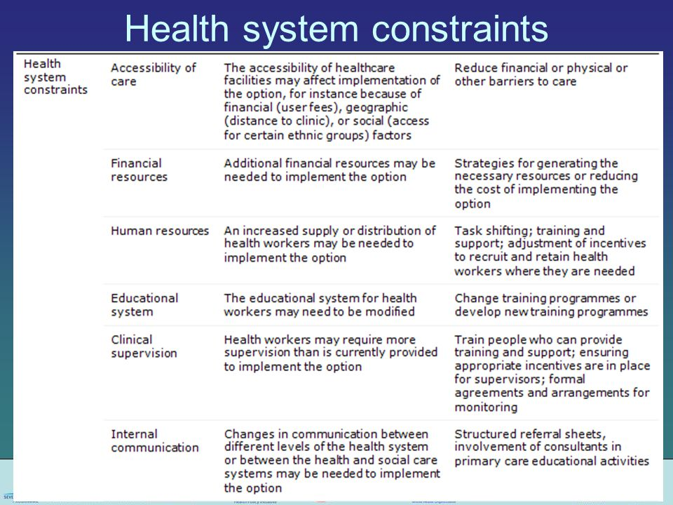 Health system constraints