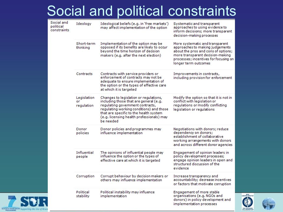 Social and political constraints