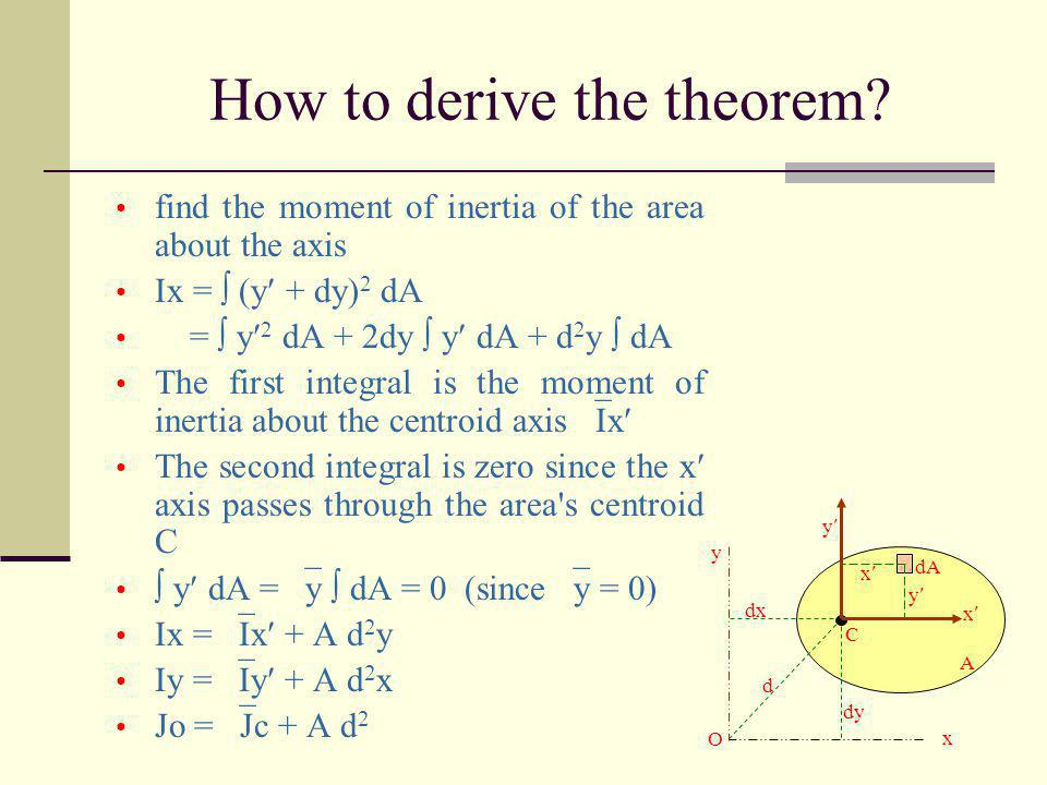 How to derive the theorem? find the moment of inertia of the area about the axis Ix = (y + dy) 2 dA = y 2 dA + 2dy y dA + d 2 y dA The first integral