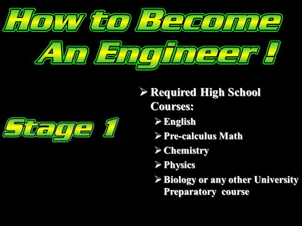 Required High School Courses: Required High School Courses: English English Pre-calculus Math Pre-calculus Math Chemistry Chemistry Physics Physics Biology or any other University Preparatory course Biology or any other University Preparatory course