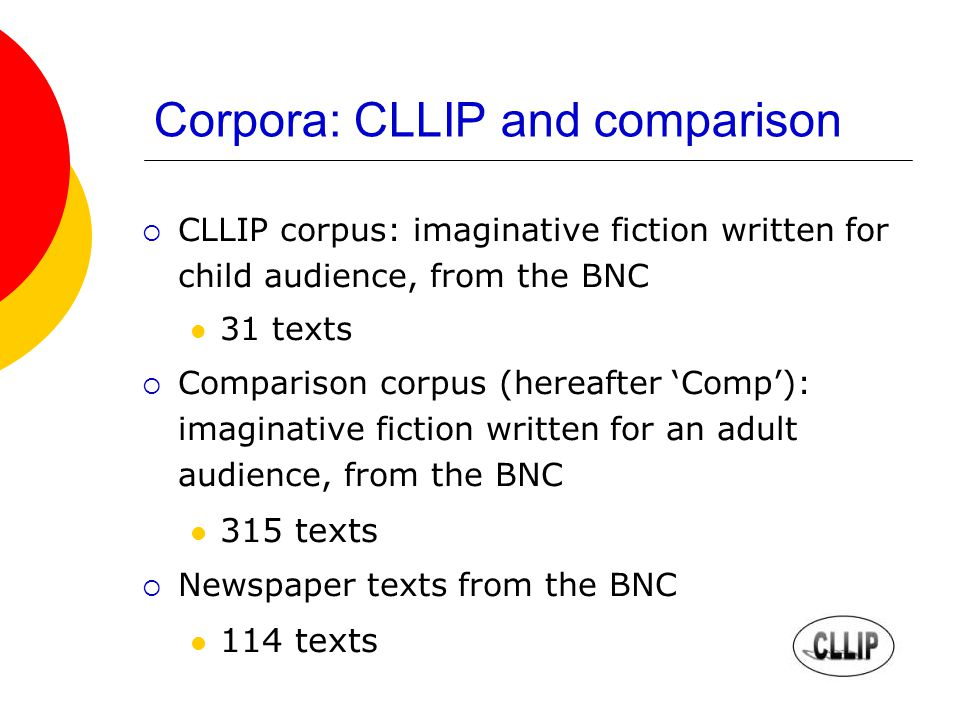 Corpora: CLLIP and comparison CLLIP corpus: imaginative fiction written for child audience, from the BNC 31 texts Comparison corpus (hereafter Comp): imaginative fiction written for an adult audience, from the BNC 315 texts Newspaper texts from the BNC 114 texts