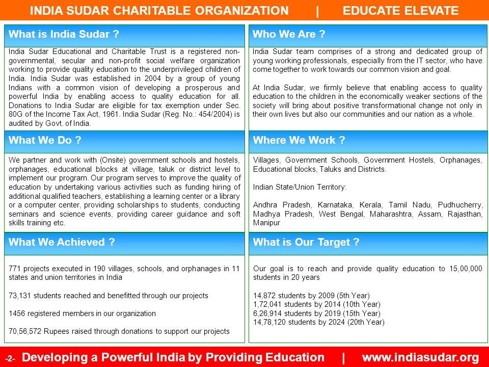 INDIA SUDAR CHARITABLE ORGANIZATION | EDUCATE ELEVATE -43- Developing a Powerful India by Providing Education | www.indiasudar.org Karnataka Project Team Contact Detail KARNATAKA CHIEF TrusteeVinod S Murgodnanu.vinod@gmail.com+91-98459-01658 TrusteeRaghavendra Prasad ARraghavendra.prasad@gmail.com+91-99860-25116 TrusteeSuresh Rrbshuresh@gmail.com+91-97313-09088 PresidentRaghavendra Prasad ARraghavendra.prasad@gmail.com+91-99860-25116 SecretaryRamaseshan Sramaseshans@gmail.com+91-99010-47111 TreasurerVinay Nvinay.iadc@gmail.com+91-97409-81990 PROJECT LEAD Learning Center/Deploying TeachersVinay G Raovinaygrao@gmail.com+91-98867-12812 Education StationariesHarish S Kumarsiddakum@gmail.com+91-99800-00993 Career GuidanceAnand P.Hanand8013@gmail.com+91-99725-96570 Education FestivalPriyanka Raopriyanka.rao5@yahoo.com+91-98456-28800 Volunteer based Learning (Bengaluru)Shilpashree BSchilusownspace@gmail.com+91-99800-63134 Scholarship (Education for Individual)Sriram PKpat.sriram@gmail.com+91-99803-36833 Computer Training CenterBhargava Shekharbhargava.shekar@gmail.com+91-98806-58743 LibraryThejaswini ARar.thejaswini@gmail.com+91-98863-08009 Creative LearningSowmyasowmya.magadi@gmail.com+91-78294-44424 DISTRICT LEAD BengaluruSachin PBsachinbelaku@gmail.com+91-99005-75892 ChickballapuraSheshadri Sir TumkurMahesh Bellavi KoppalBhuvaneswari KolarNagaraj Gmegarajnaga@gmail.com9902535473 GulbargaPrashanth Ganeprashanthgane@gmail.com ShimogaSurendrasuri.hony@gmail.com ChitradurgaNagaraja Tippeswamynagaraj.thippeswamy@gmail.com 9611768997