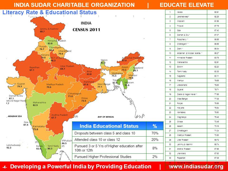 INDIA SUDAR CHARITABLE ORGANIZATION | EDUCATE ELEVATE -35- Developing a Powerful India by Providing Education | www.indiasudar.org India Sudar Roles 1.Managing Trustee 2.Trustee 3.CEO, Trust 4.CFO, Trust 5.President, Team 6.Vice President, Team 7.Secretary, Team 8.Deputy Secretary, Team 9.Treasurer, Team 10.Project Lead, Team 11.District Lead, Team 12.Onsite Lead, Team 13.Zone Lead, Team 14.Member 15.Non-member 16.Volunteer 17.Work Coordinator 18.Partner 19.Onsite 20.Accountant India Sudar Divisions 1.India Sudar Trust Board 2.India Sudar Project Team (State) 3.India Sudar Non-Project Team (Central) 4.India Sudar Open Charity Platform