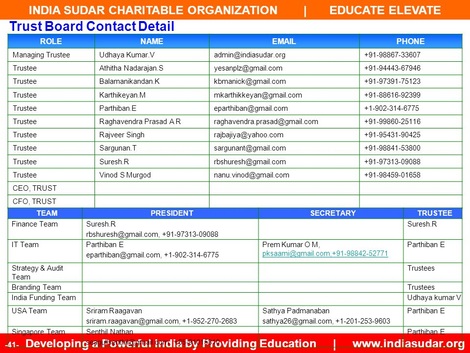 INDIA SUDAR CHARITABLE ORGANIZATION | EDUCATE ELEVATE -41- Developing a Powerful India by Providing Education | www.indiasudar.org Trust Board Contact