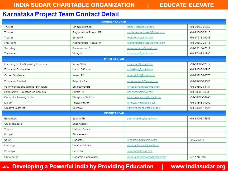 INDIA SUDAR CHARITABLE ORGANIZATION | EDUCATE ELEVATE -43- Developing a Powerful India by Providing Education | www.indiasudar.org Karnataka Project T