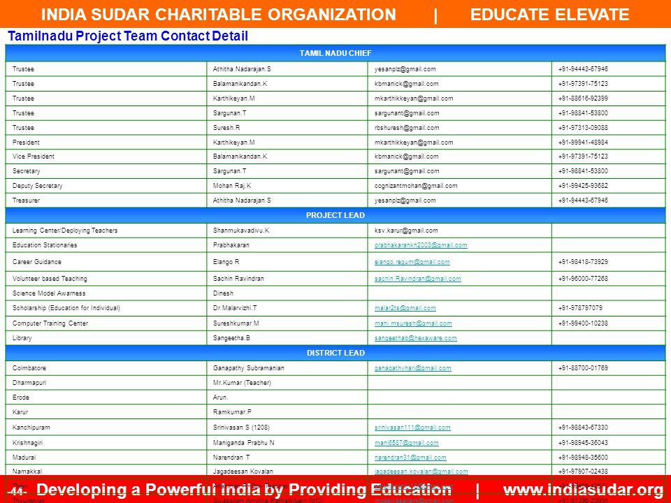 INDIA SUDAR CHARITABLE ORGANIZATION | EDUCATE ELEVATE -44- Developing a Powerful India by Providing Education | www.indiasudar.org Tamilnadu Project T