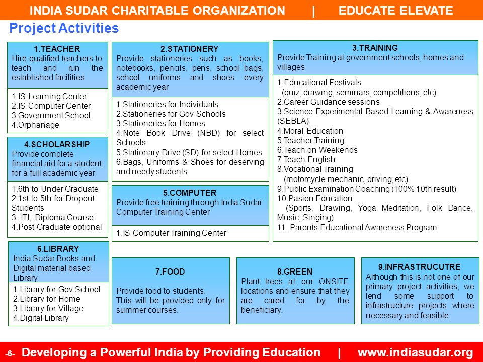 INDIA SUDAR CHARITABLE ORGANIZATION | EDUCATE ELEVATE -6- Developing a Powerful India by Providing Education | www.indiasudar.org Project Activities 1