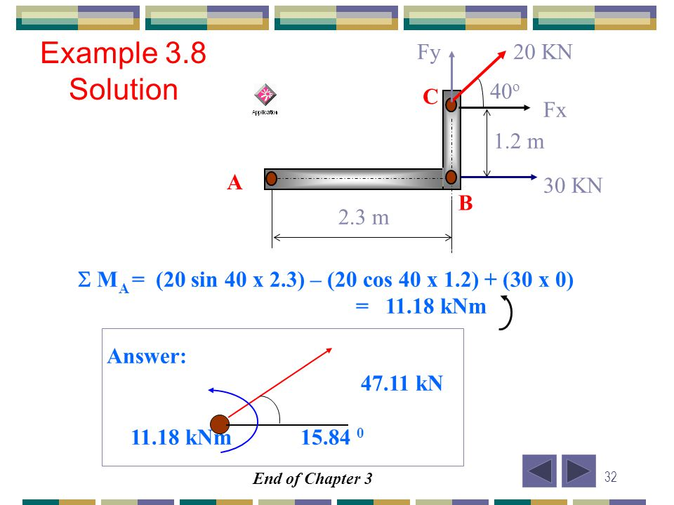 32 Example 3.8 Solution M A = (20 sin 40 x 2.3) – (20 cos 40 x 1.2) + (30 x 0) = 11.18 kNm Answer: 47.11 kN 11.18 kNm 15.84 0 40 o 20 KN 1.2 m 2.3 m B