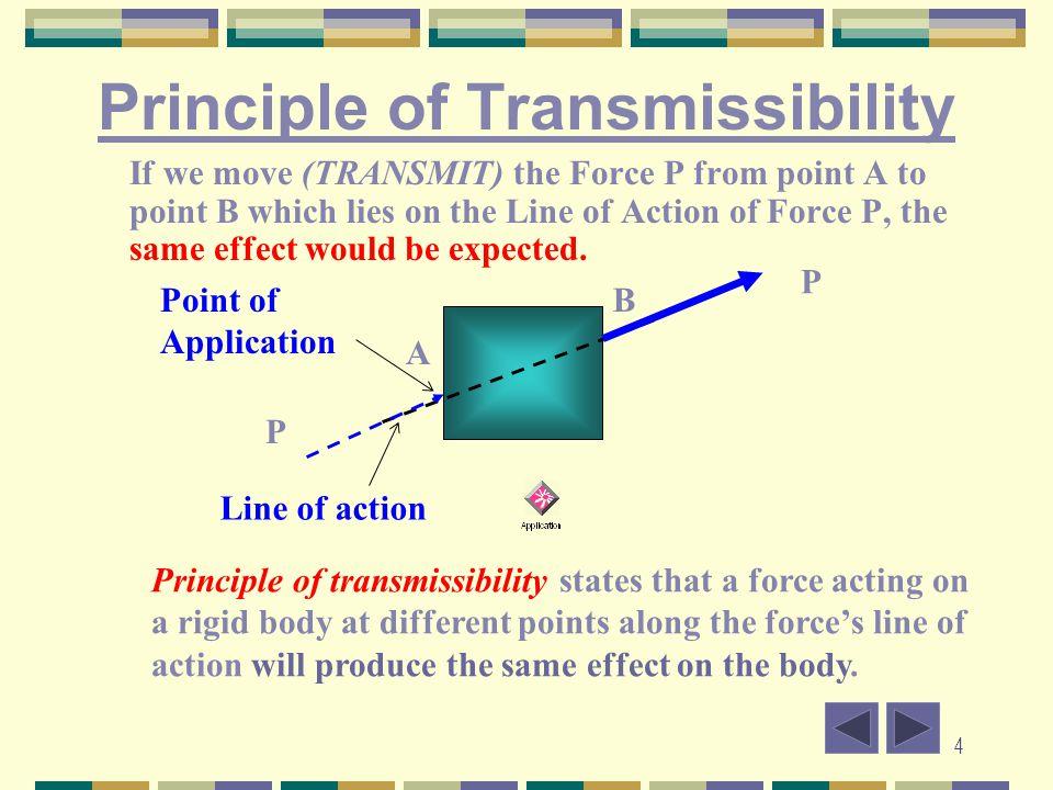 25 Example 3.6 Solution: a) MA MA = (2000 cos 60 x 2.5) – (2000 sin 60 x 1.5) + ( 3000 x 0) + 120 – 80 = 2500 – 2598 + 0 +120 - 80 = - 58 Nm = 58 Nm (b) MB MB = (2000 cos 60 x 0) – (2000 sin 60 x 1.5) + (3000 x 0) + 120 – 80 = -2558 Nm = 2558 Nm 120 Nm 80 Nm 30 o 2 KN 1.5 m 3 KN 2.5 m B A