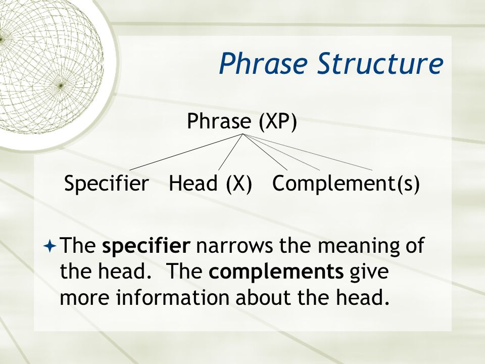 Phrase Structure Phrase (XP) Specifier Head (X) Complement(s) The specifier narrows the meaning of the head. The complements give more information abo