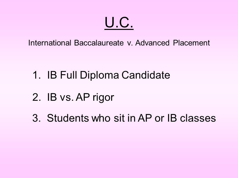 U.C. International Baccalaureate v. Advanced Placement 1. IB Full Diploma Candidate 2. IB vs. AP rigor 3. Students who sit in AP or IB classes