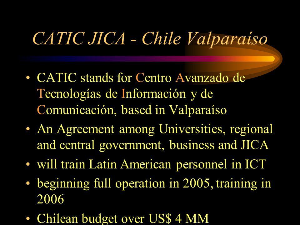 CATIC JICA - Chile Valparaíso CATIC stands for Centro Avanzado de Tecnologías de Información y de Comunicación, based in Valparaíso An Agreement among