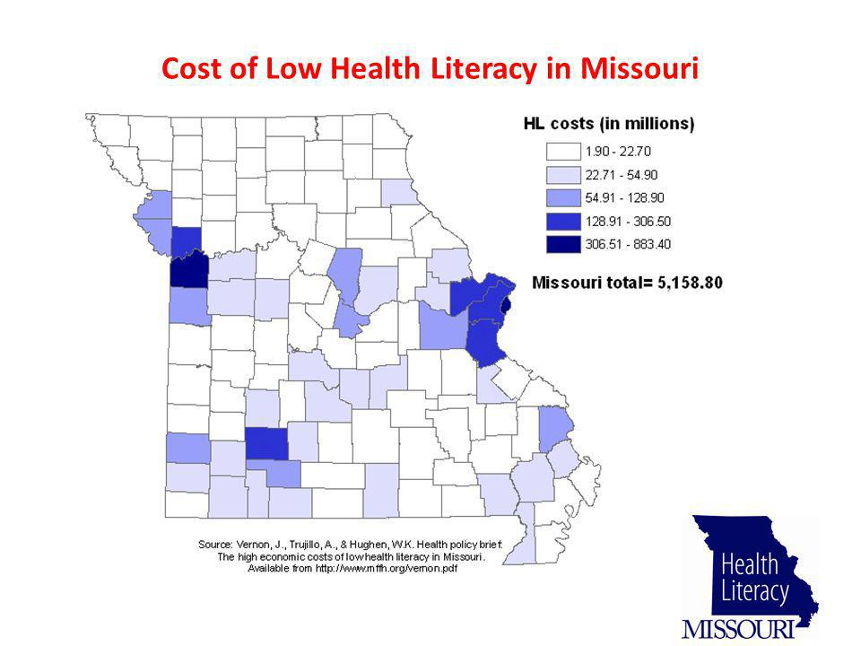 Cost of Low Health Literacy in Missouri
