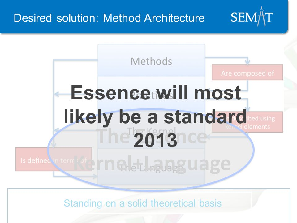 Standing on a solid theoretical basis Desired solution: Method Architecture The Essence Kernel+Language Essence will most likely be a standard 2013