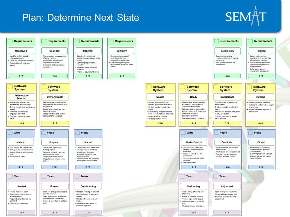 Plan: Determine Next State