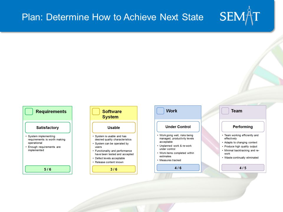 Plan: Determine How to Achieve Next State