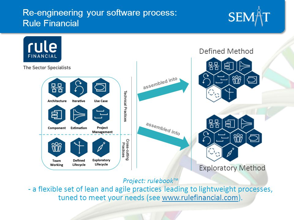 Re-engineering your software process: Rule Financial assembled into Project: rulebook - a flexible set of lean and agile practices leading to lightweight processes, tuned to meet your needs (see www.rulefinancial.com).