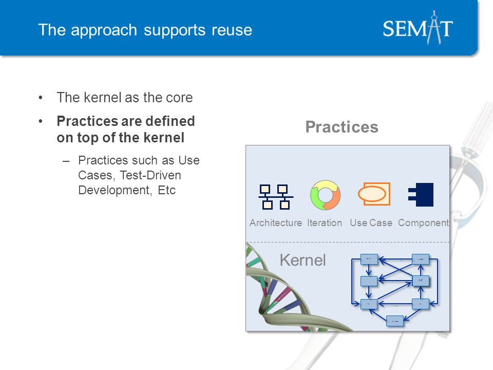 The approach supports reuse The kernel as the core Practices are defined on top of the kernel –Practices such as Use Cases, Test-Driven Development, E