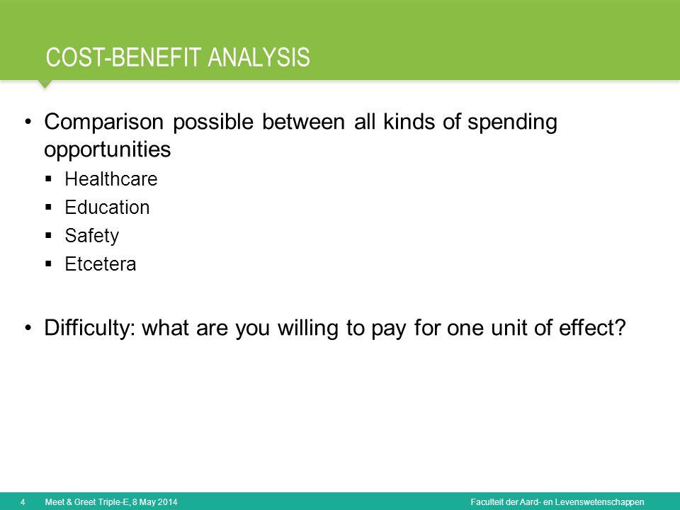 Faculteit der Aard- en Levenswetenschappen COST-BENEFIT ANALYSIS 4Meet & Greet Triple-E, 8 May 2014 Comparison possible between all kinds of spending