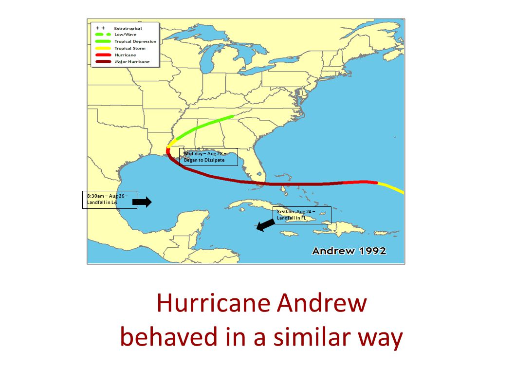 8:50am Aug 24 – Landfall in FL 8:30am – Aug 26 – Landfall in LA Mid-day – Aug 28 – Began to Dissipate Hurricane Andrew behaved in a similar way