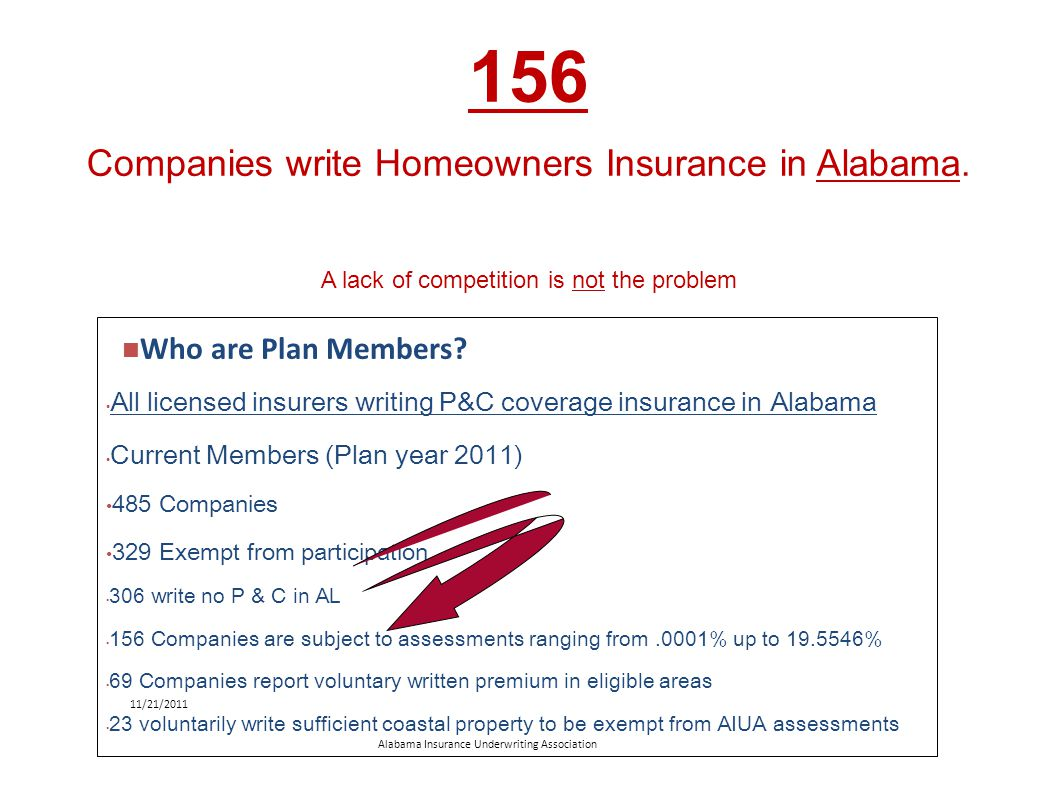 All licensed insurers writing P&C coverage insurance in Alabama Current Members (Plan year 2011) 485 Companies 329 Exempt from participation 306 write no P & C in AL 156 Companies are subject to assessments ranging from.0001% up to 19.5546% 69 Companies report voluntary written premium in eligible areas 23 voluntarily write sufficient coastal property to be exempt from AIUA assessments 11/21/2011 Alabama Insurance Underwriting Association Who are Plan Members.