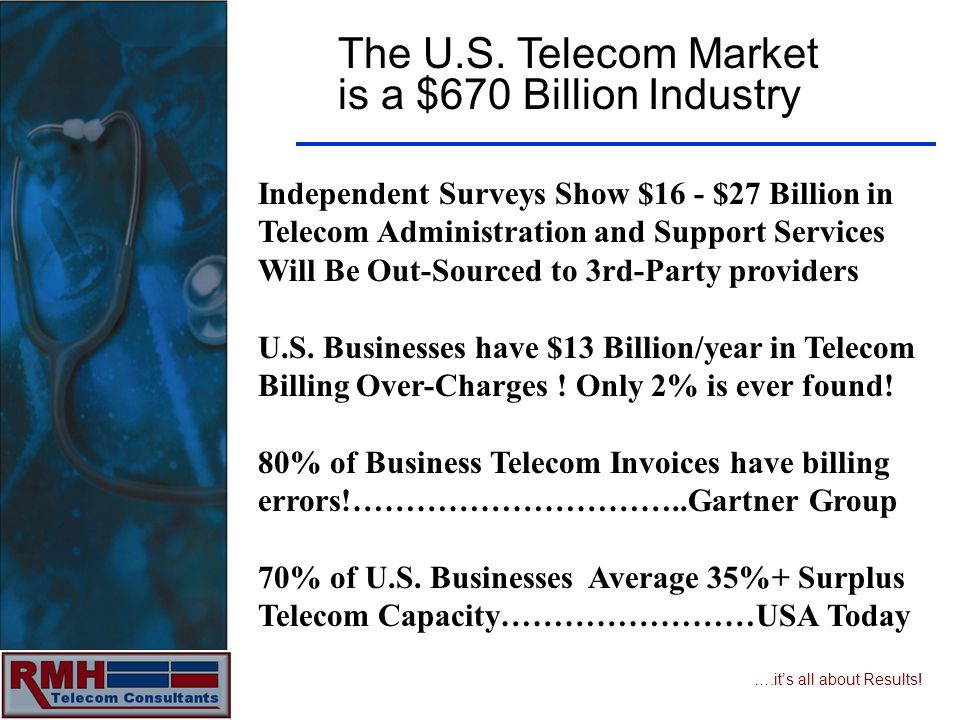 ….its all about Results! The U.S. Telecom Market is a $670 Billion Industry Independent Surveys Show $16 - $27 Billion in Telecom Administration and S