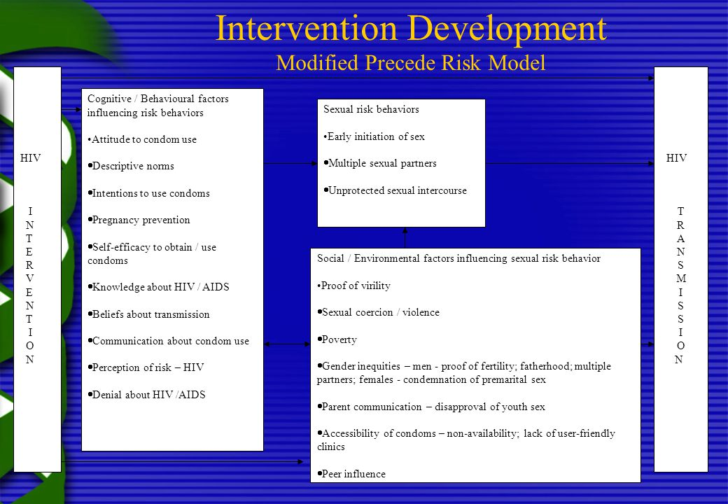 Intervention Development Modified Precede Risk Model Sexual risk behaviors Early initiation of sex Multiple sexual partners Unprotected sexual intercourse Social / Environmental factors influencing sexual risk behavior Proof of virility Sexual coercion / violence Poverty Gender inequities – men - proof of fertility; fatherhood; multiple partners; females - condemnation of premarital sex Parent communication – disapproval of youth sex Accessibility of condoms – non-availability; lack of user-friendly clinics Peer influence Cognitive / Behavioural factors influencing risk behaviors Attitude to condom use Descriptive norms Intentions to use condoms Pregnancy prevention Self-efficacy to obtain / use condoms Knowledge about HIV / AIDS Beliefs about transmission Communication about condom use Perception of risk – HIV Denial about HIV /AIDS HIV I N T E R V E N T I O N HIV T R A N S M I S I O N