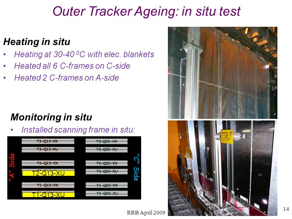 Outer Tracker Ageing: in situ test Heating in situ Heating at 30-40 0 C with elec.