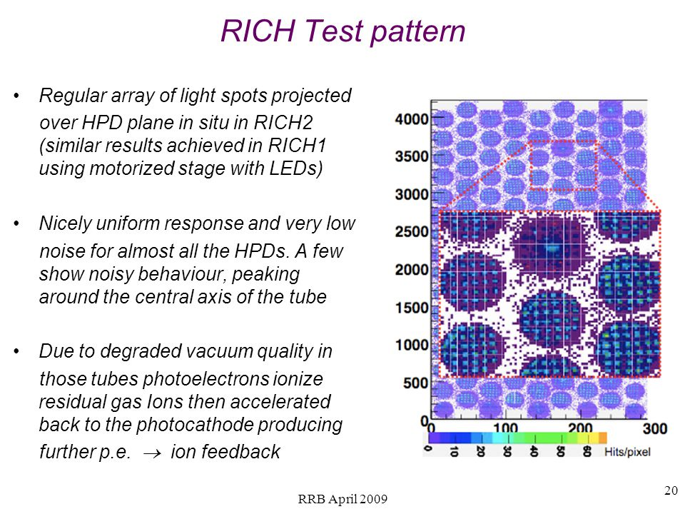 20 RICH Test pattern Regular array of light spots projected over HPD plane in situ in RICH2 (similar results achieved in RICH1 using motorized stage with LEDs) Nicely uniform response and very low noise for almost all the HPDs.