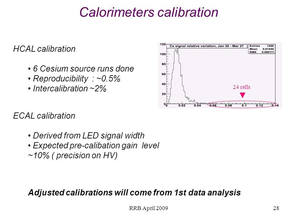 Calorimeters calibration HCAL calibration 6 Cesium source runs done Reproducibility : ~0.5% Intercalibration ~2% ECAL calibration Derived from LED signal width Expected pre-calibation gain level ~10% ( precision on HV) 24 cells Adjusted calibrations will come from 1st data analysis 28RRB April 2009